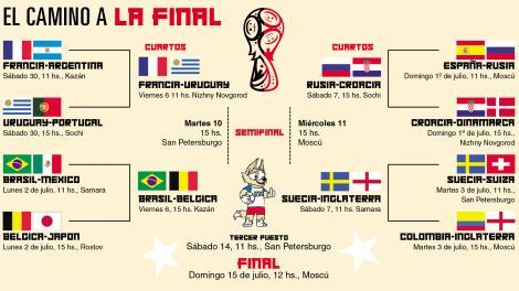 Así serán los cuartos de final | Los partidos que d... | Página12