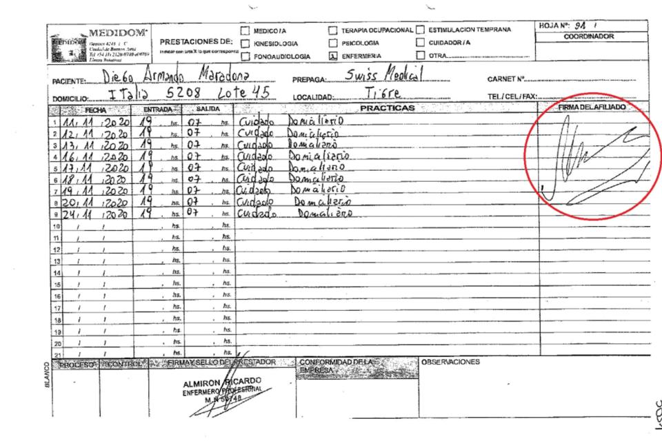 El enfermero Ricardo Almirón contó que le falsificaron la firma a Maradona después de muerto.