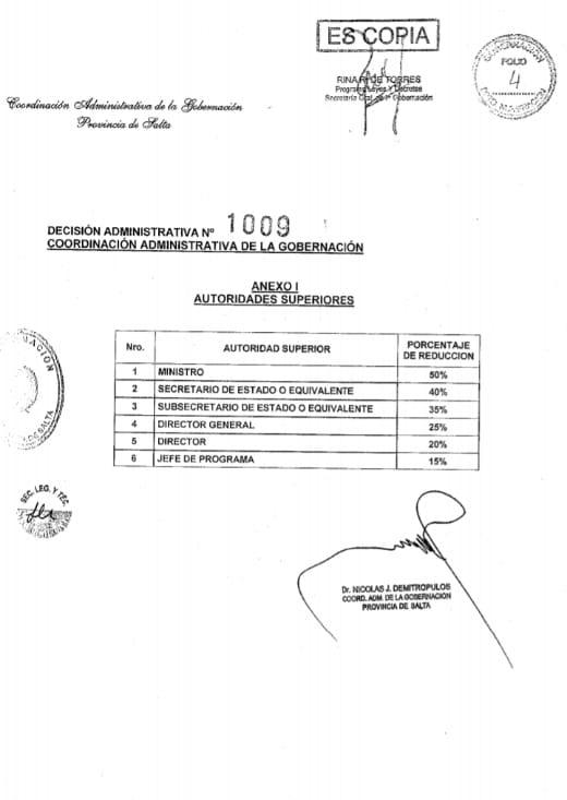 Recorte de sueldos en Salta